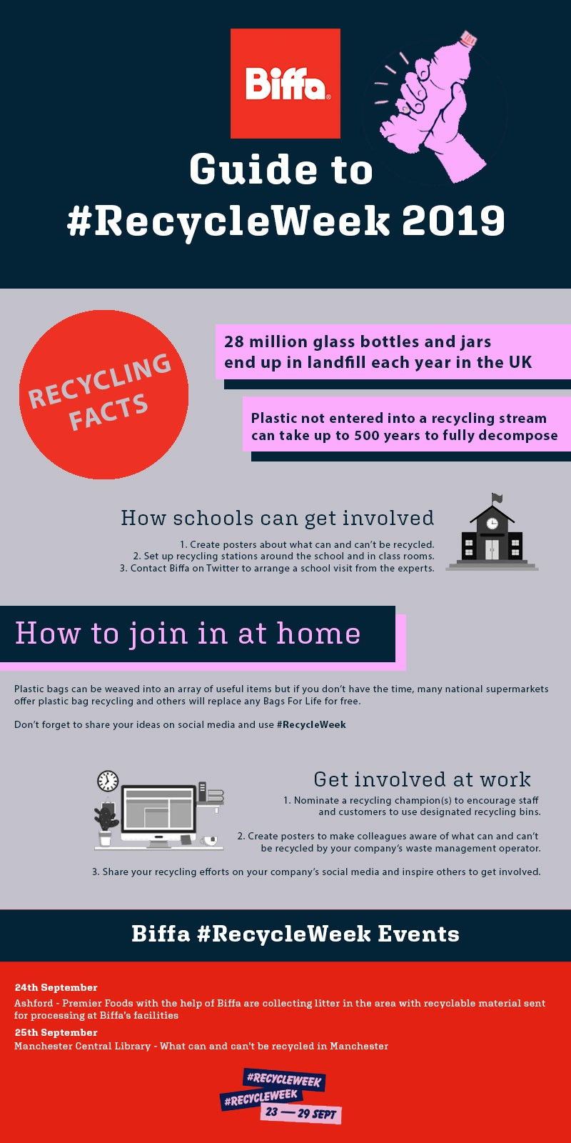 Recycling Week Infographic