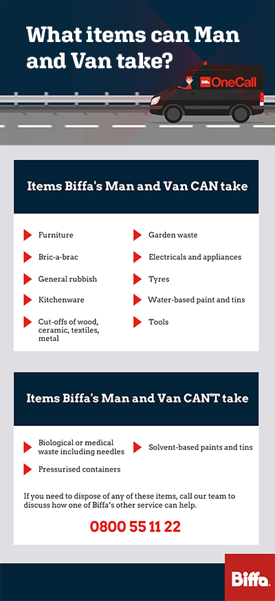 what items can Man and Van take